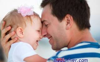 Что самое важное для мужчины? Мужская психология