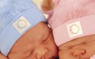 Как определить пол ребенка? Несколько самых эффективных методов. От кого и от чего зависит пол будущего ребенка при зачатии: от случайности, мужчины или женщины