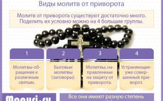 Как снять отворот от мужчины. Молитва матери о снятии порчи с сына. Как снять отворот от мужа