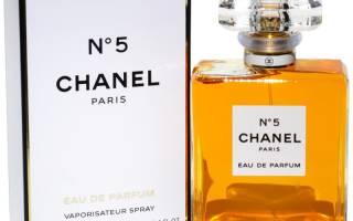 Лучшая парфюмерная вода для женщин. ТОП–10. Diorissimo от Christian Dior лучшие женские духи с ароматом весны. И какие же духи самые лучшие